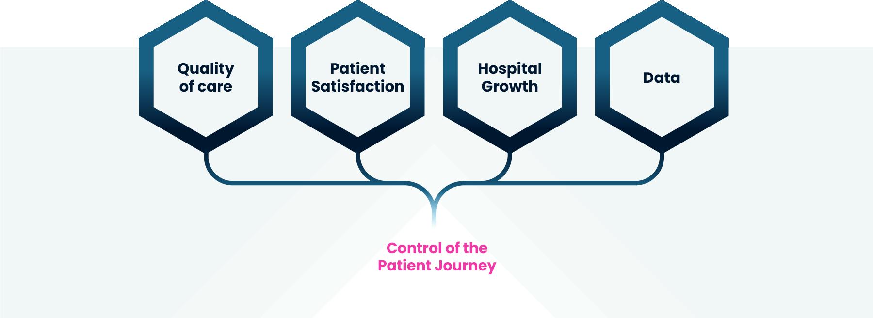 pharmacy-solutions_infographic-bottom